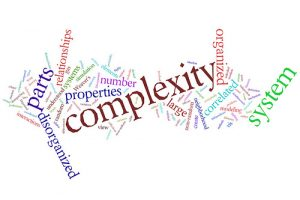 ComplexityWord Cloud